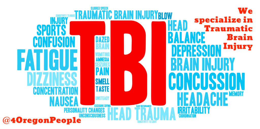 Concussions and TBI