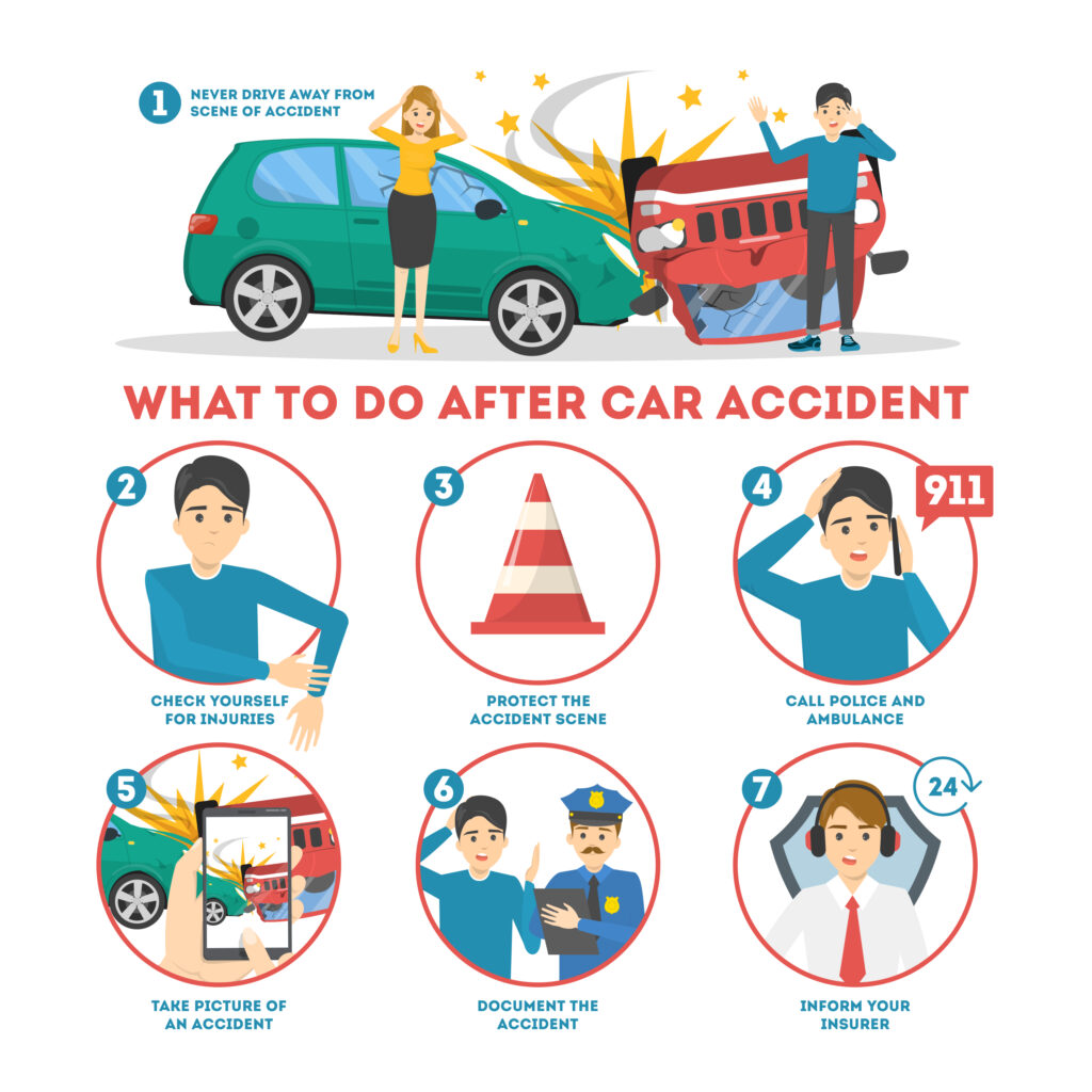 What to do after car accident in Oregon.